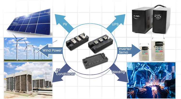 PV, UPS, Wind Power, Inverter Servo, Air Conditioner, Welding