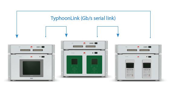 TyphoonLink (Gb/s serial link)