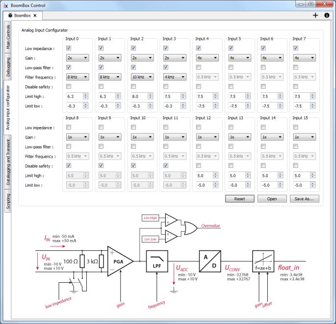 BoomBox control IO configuration